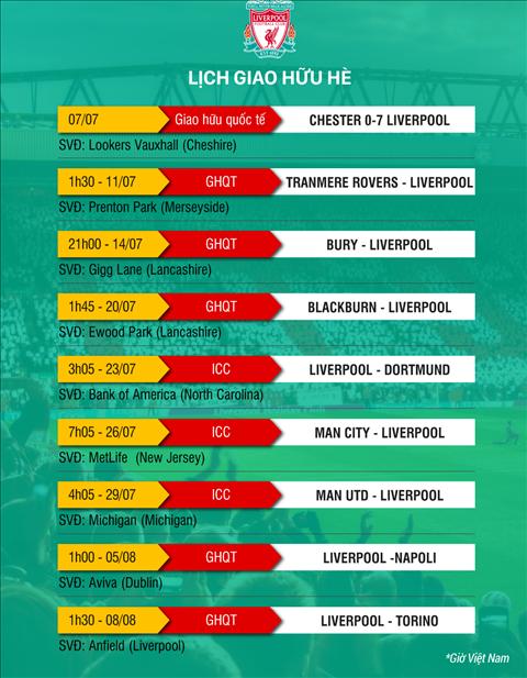 Lịch thi đấu của Liverpool hè 2018 Lịch thi đấu hè 2018 Liverpool hình ảnh