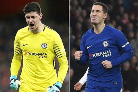 Nhận định Chelsea trước mùa giải 2018/19 Tấn công và Top 4 ảnh 3
