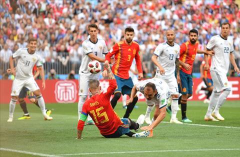 Hình ảnh trận đấu Tây Ban Nha vs Nga vòng 1/8 World Cup ảnh 5