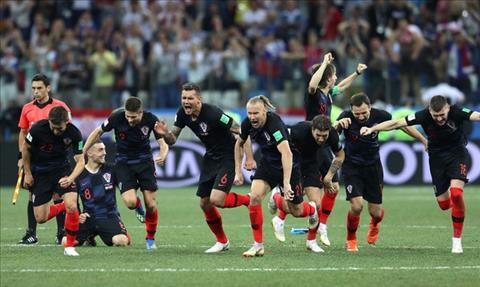 Hình ảnh trận đấu Croatia vs Đan Mạch vòng 1/8 World Cup 2018 ảnh 9