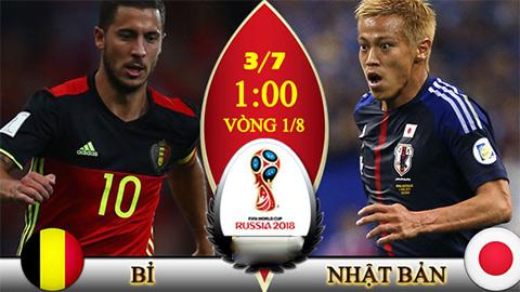 Nhận định Bỉ vs Nhật Bản soi kèo tư vấn dự đoán kết quả trận đấu  hình ảnh