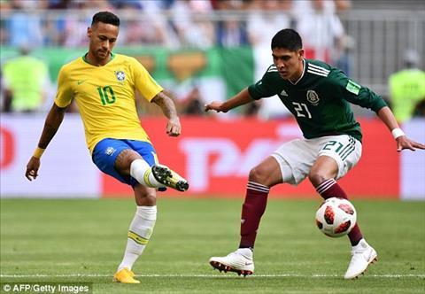 Neymar chua co mot co hoi ro rang nao