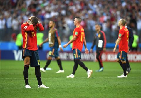 Hình ảnh trận đấu Tây Ban Nha vs Nga vòng 1/8 World Cup ảnh 12