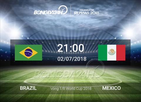 Preview Brazil vs Mexico