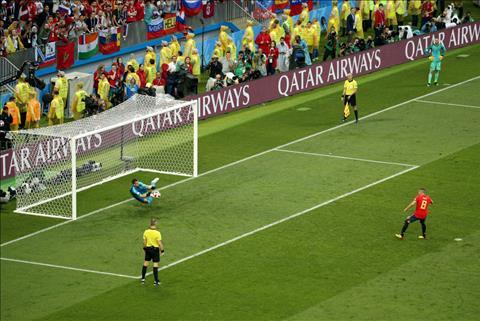 Điểm nhấn Tây Ban Nha vs Nga vòng 18 World Cup 2018 hình ảnh