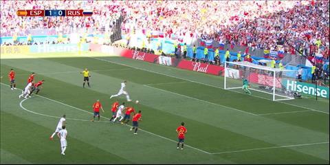 Tây Ban Nha bị loại bởi FIFA phím trọng tài tạo lợi thế cho Nga hình ảnh