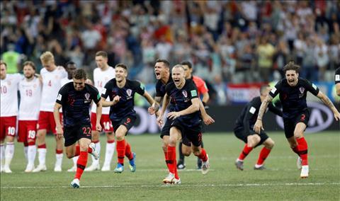 Dư âm Croatia vs Đan Mạch Khi chiến thắng đơn giản là trước chín hình ảnh