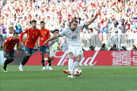 Hình ảnh trận đấu Tây Ban Nha vs Nga vòng 1/8 World Cup ảnh 8