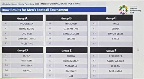 Trực tiếp bốc thăm bóng đá nam Asiad 2018 được tổ chức lại hình ảnh