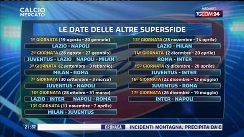 Xác định đối thủ đầu tiên của Cristiano Ronaldo trên đất Ý hình ảnh 2