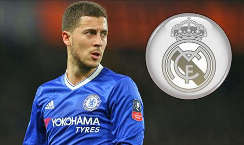 Hazard va Real