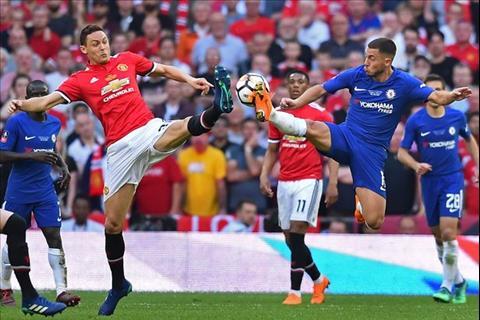 Chelsea va Man Utd bi ghet nhat trong so cac doi bong o Premier League.