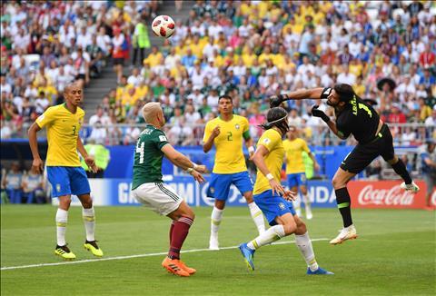 Mexico lần thứ 7 bị loại ở vòng 18 World Cup Nỗi ám ảnh quinto partido hình ảnh 3
