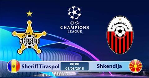 Nhận định Sheriff vs Shkendija 00h00 ngày 18 Champions League hình ảnh