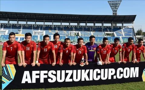DT Viet Nam vs AFF Cup