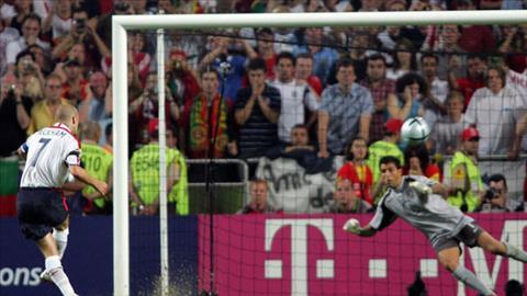 David Beckham Euro 2004