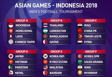 U23 Việt Nam nằm chung bảng với Nhật Bản tại ASIAD 2018 hình ảnh