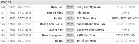 Lich thi dau vong 18 V-League