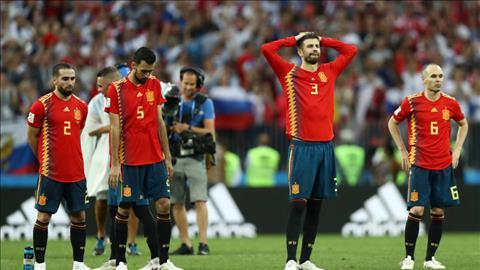 That bai o vong 1/8 World Cup 2018 la mot ket qua dang tiec va cay dang voi doi tuyen Tay Ban Nha