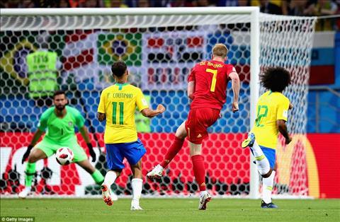 Nhận định Brazil vs Argentina (1h ngày 1710) 2 số phận hình ảnh