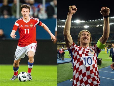 Link xem trực tiếp Nga vs Croatia tứ kết World Cup 2018