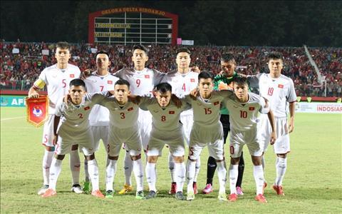 Clip bàn thắng U19 Việt Nam vs U19 Indonesia 0-1 U19 Đông Nam Á hình ảnh