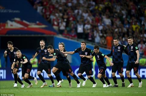 Nhận định Croatia vs Anh (1h00 ngày 127) Về nhà được không, bóng đá hình ảnh 3
