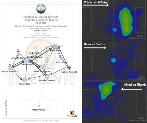 Ever Banega: Nut thao go cho Messi?4