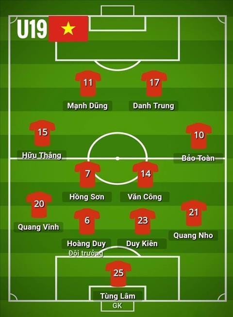 Trực tiếp U19 Việt Nam vs U19 Singapore 19h tối ngày hôm nay 97 hình ảnh