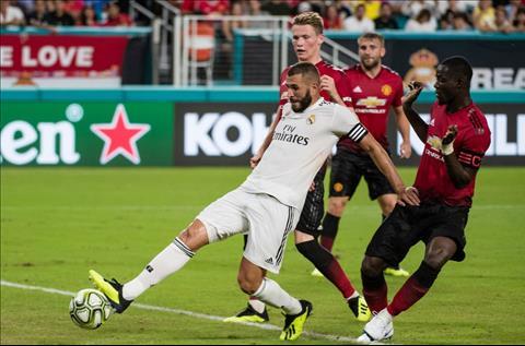 Benzema ghi ban cho Real