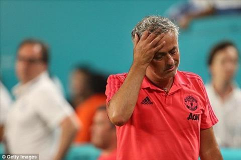 Khả năng lớn MU sa thải Mourinho với điều khoản đặc biệt hình ảnh