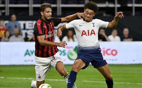 Tottenham vs Milan