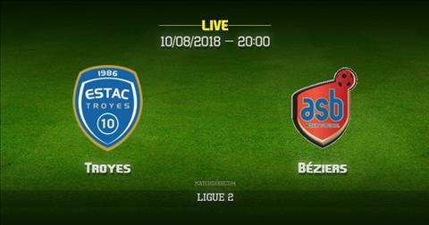 Nhận định Troyes vs Beziers 01h00 ngày 118 Hạng 2 Pháp 201819 hình ảnh