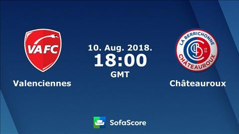 Nhận định Valenciennes vs Chateauroux 01h00 ngày 118 Hạng 2 Pháp hình ảnh