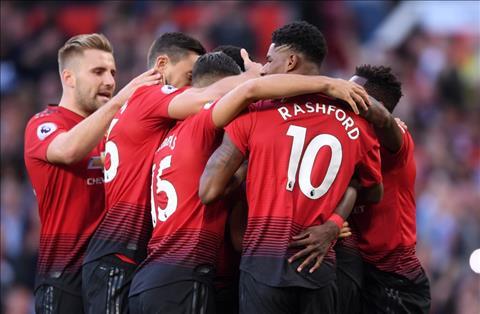 5 điều rút ra sau chiến thắng 2-1 của MU trước Leicester hình ảnh