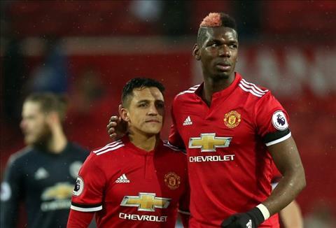Paul Pogba và Alexis Sanchez sẽ quyết định thành bại mùa giải MU hình ảnh