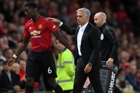 HLV Mourinho nói về mâu thuẫn với Pogba hình ảnh