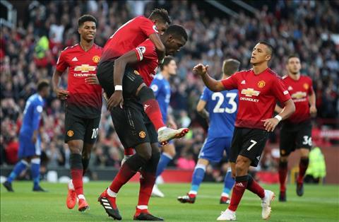 Tiền vệ Pogba đội trưởng MU trong trận thắng Leicester hình ảnh