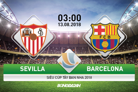 Preview Sevilla vs Barca