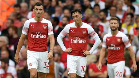 Gary Neville nói về trận Arsenal 0-2 Man City  hình ảnh