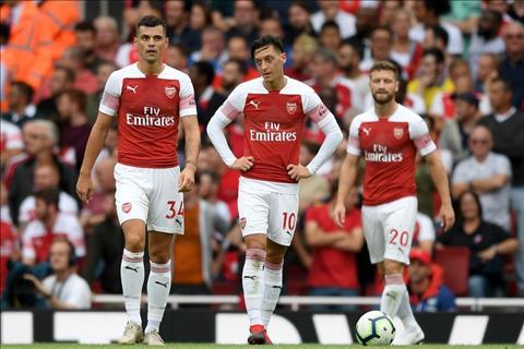 Dư âm Arsenal vs Man City Mèo vẫn hoàn mèo hình ảnh
