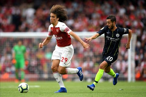 Tân binh Guendouzi tự tin Arsenal vô địch Premier League hình ảnh