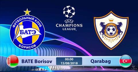Nhận định BATE Borisov vs Qarabag 0h00 ngày 158 Champions League hình ảnh