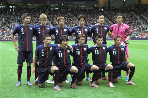 Nhận định U23 Nhật Bản vs U23 Nepal 19h ngày 148 ASIAD 2018 hình ảnh