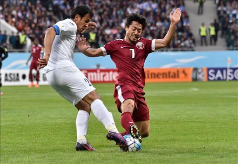 Nhận định U23 Qatar vs U23 Uzbekistan 19h00 ngày 168 ASIAD 2018 hình ảnh