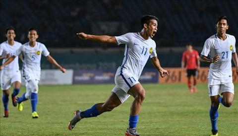 Truyền thông Malaysia phấn khích với chiến tích đánh bại Hàn Quốc hình ảnh