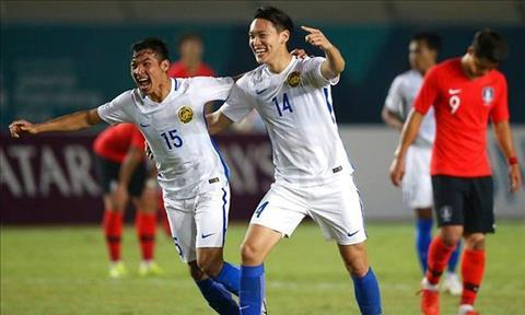 Malaysia chuẩn bị lực lượng để đối đầu ĐT Việt Nam ở AFF Cup hình ảnh