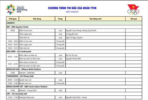 Nhật ký ASIAD 2018 ngày hôm nay 198 TTVN có 2 huy chương đầu tiên, đều là Đồng hình ảnh 2