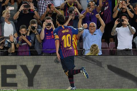 Trực tiếp Barca vs Alaves bóng đá La Liga 201819 hôm nay hình ảnh
