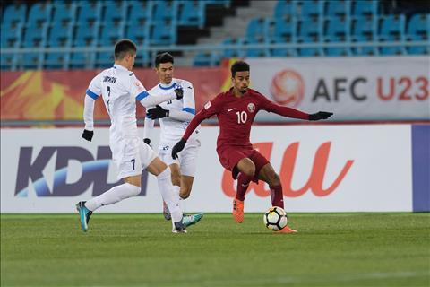 Nhận định U23 Bangladesh vs U23 Qatar 19h00 ngày 198 ASIAD 2018 hình ảnh